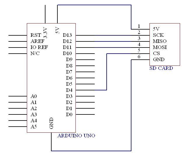 sd kart modülü arduino uno bağlantı şeması